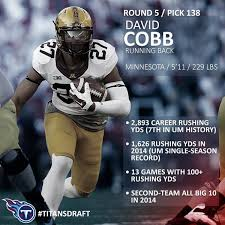 Titans will give David Cobb some first team reps, because they feel he deserved it