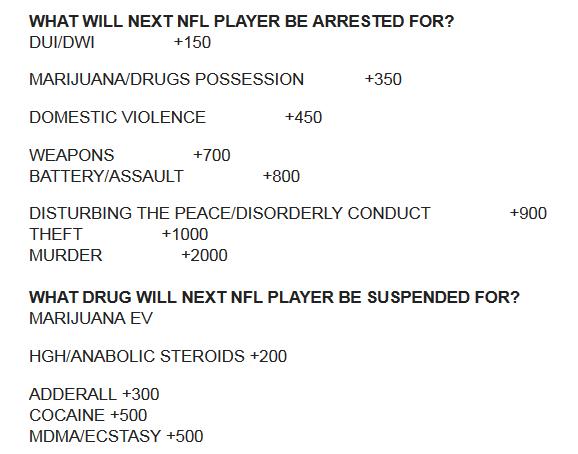 Which arrest will be next?