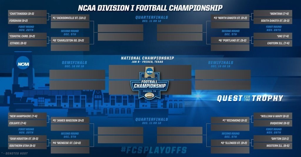 The FCS Bracket has been announced and here are the match-ups: