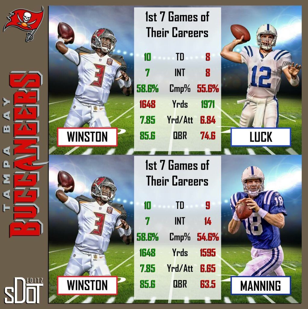 Jameis Winston has been playing lights out, and is impressing people in Florida