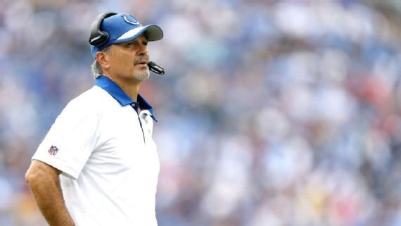 Colts are expected to fire Chuck Pagano